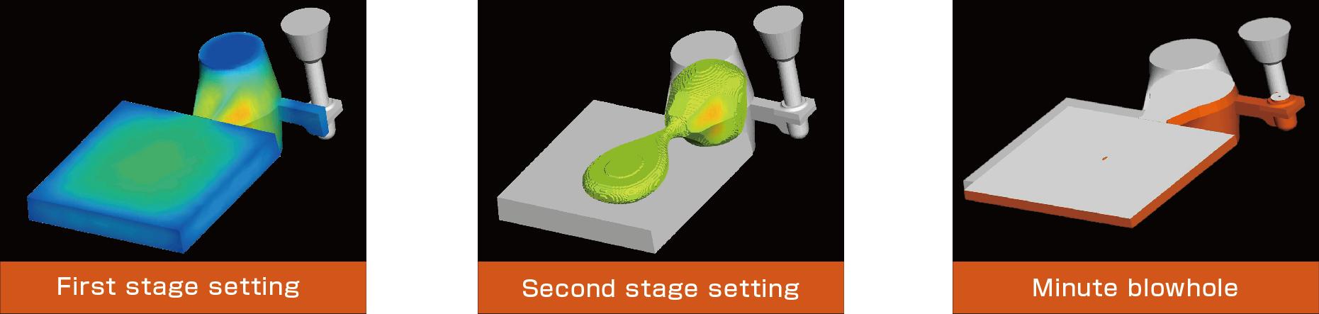 Setting simulation